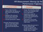 hr measurement moving up the performance trajectory