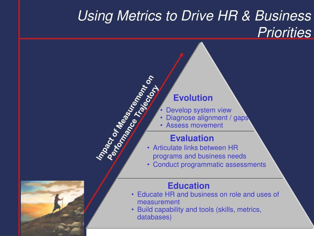Using Metrics to Drive HR & Business Priorities