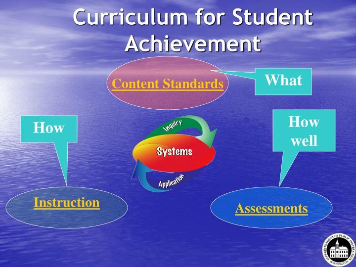 Curriculum for Student Achievement