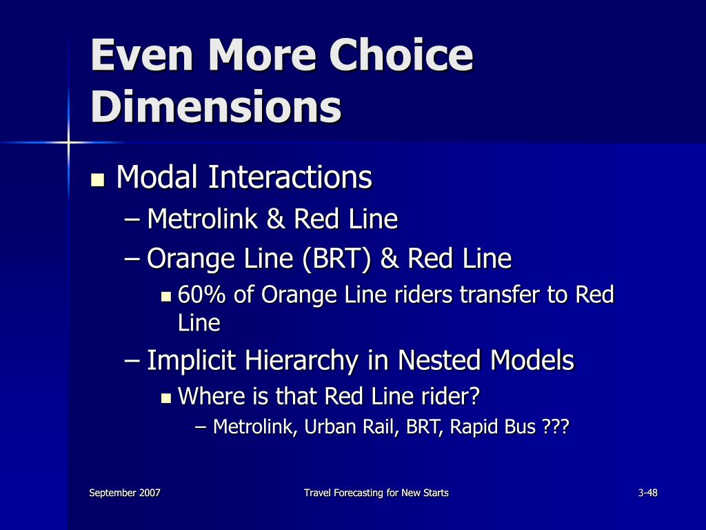 Even More Choice Dimensions