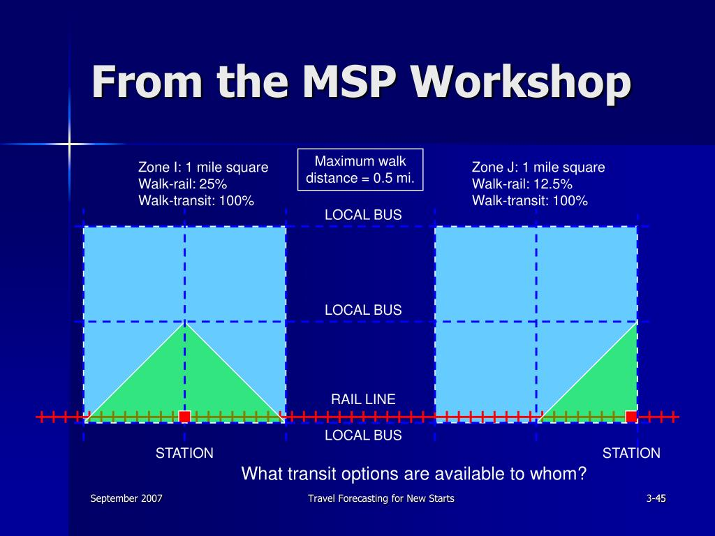 From the MSP Workshop