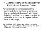 a general theory on the hierarchy of political and economic orders11