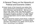 a general theory on the hierarchy of political and economic orders12