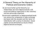 a general theory on the hierarchy of political and economic orders13