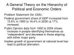a general theory on the hierarchy of political and economic orders8