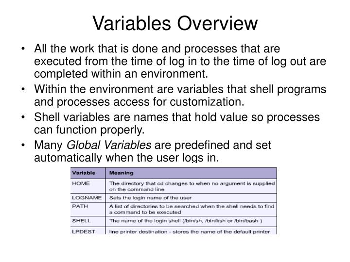 Variables Overview