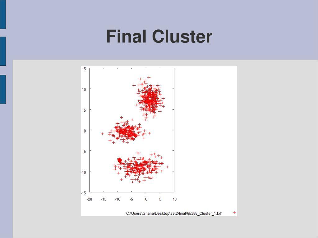Final Cluster
