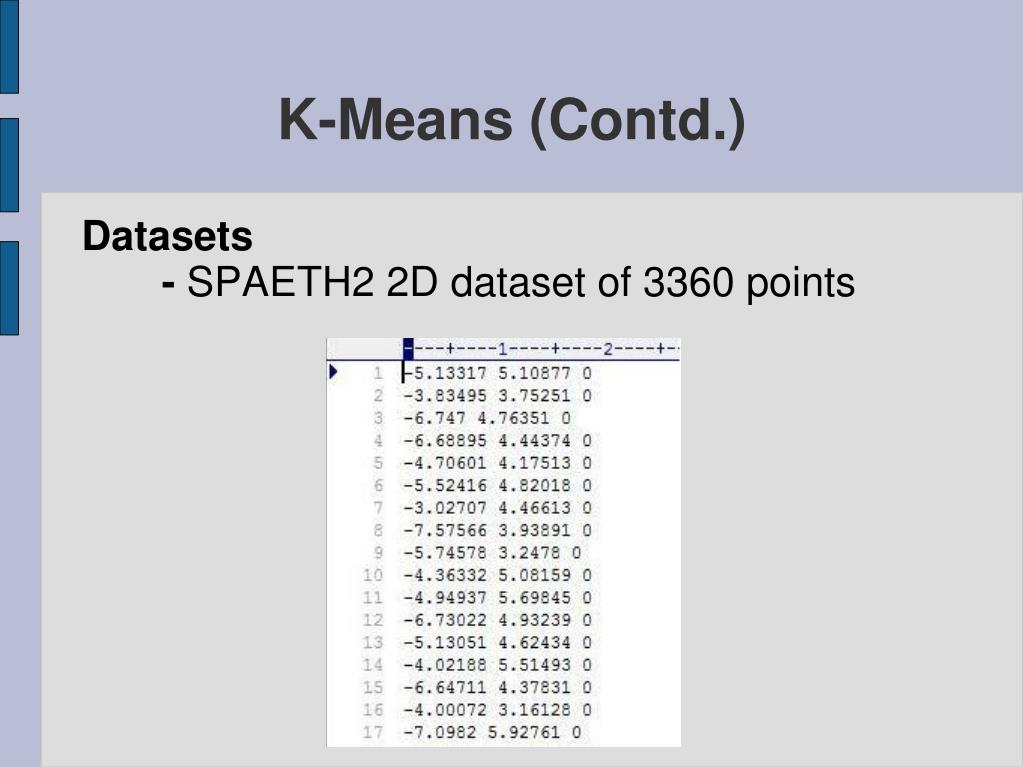 K-Means (Contd.)