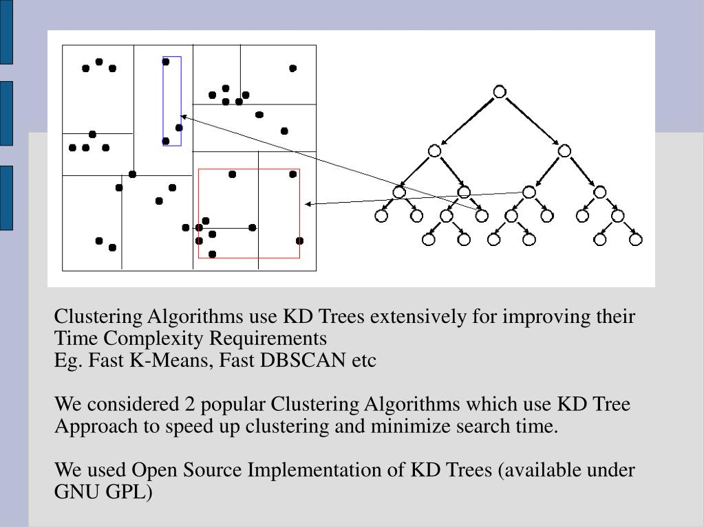 Clustering Algorithms use KD Trees extensively for improving their Time Complexity Requirements