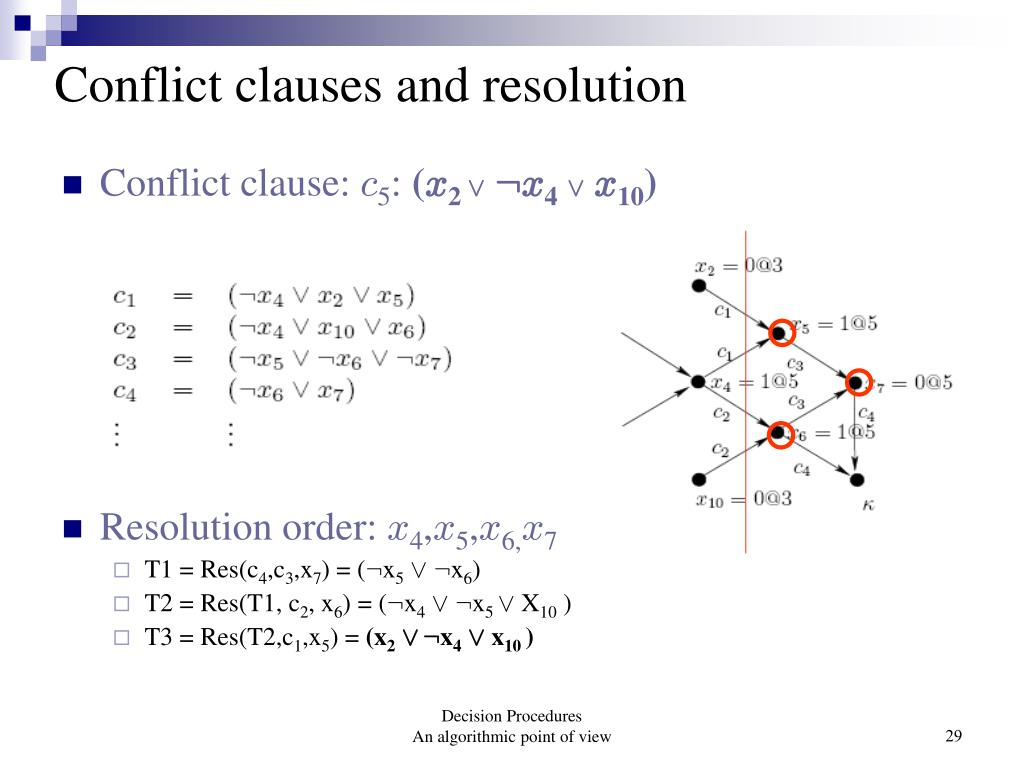 Conflict clauses and resolution
