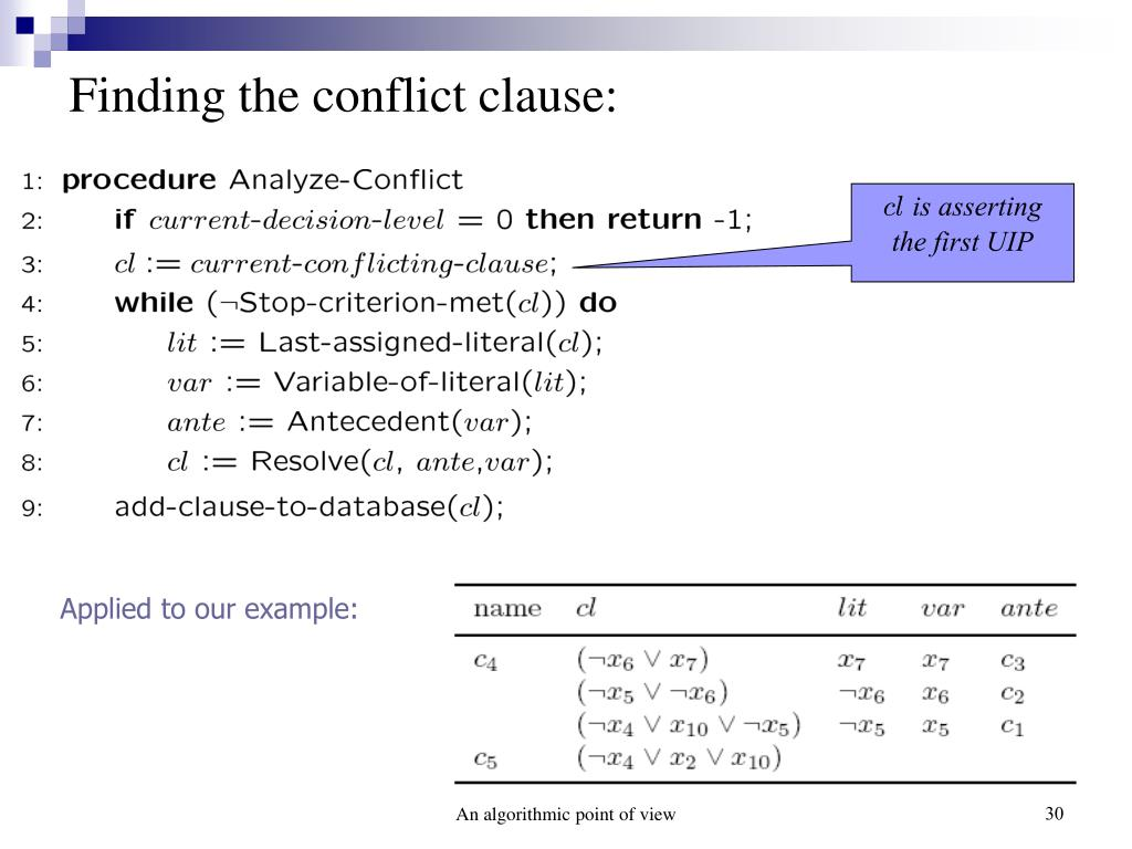 Finding the conflict clause: