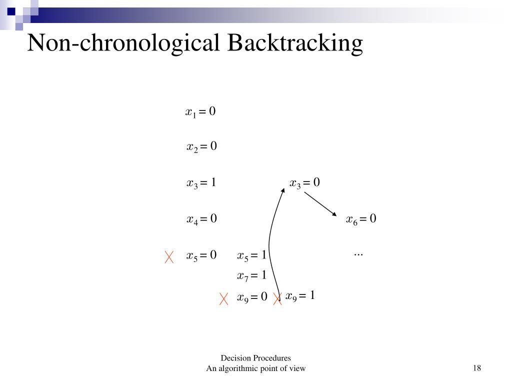 Non-chronological Backtracking