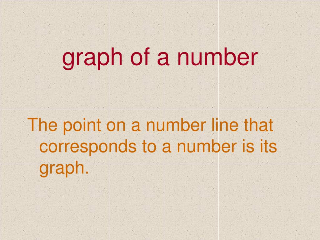 graph of a number