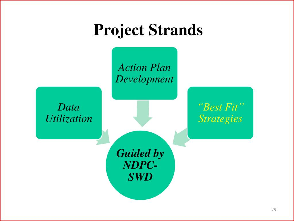 Project Strands