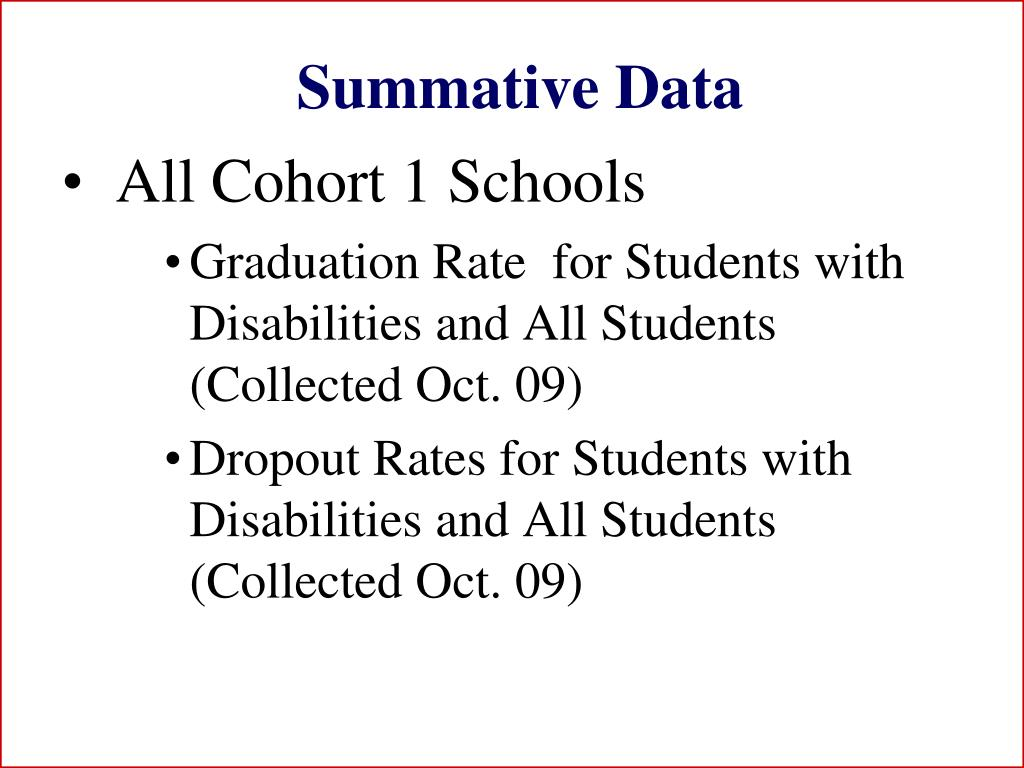 Summative Data