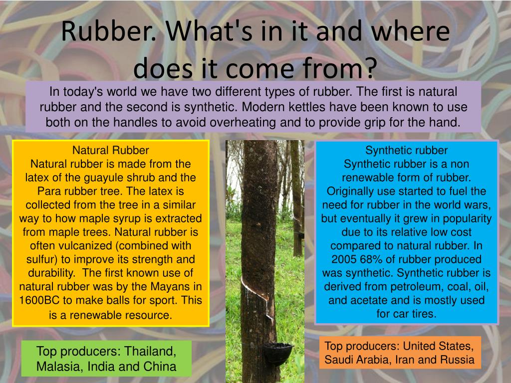 Rubber. What's in it and where does it come from?