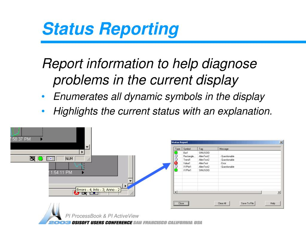 Report information to help diagnose problems in the current display