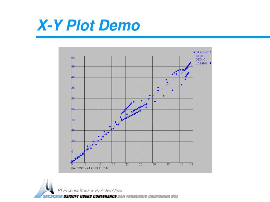 X-Y Plot Demo