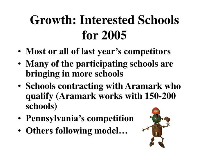 Growth: Interested Schools