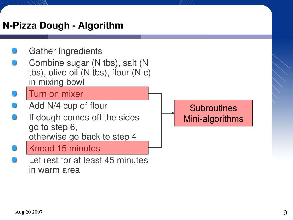 N-Pizza Dough - Algorithm