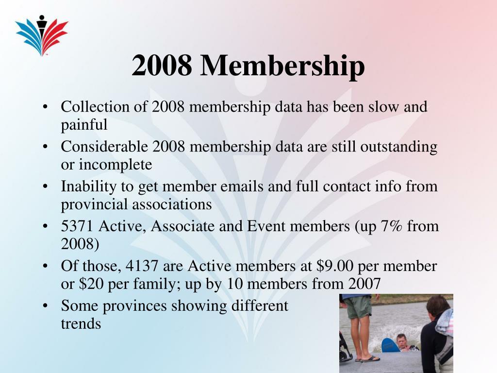 2008 Membership