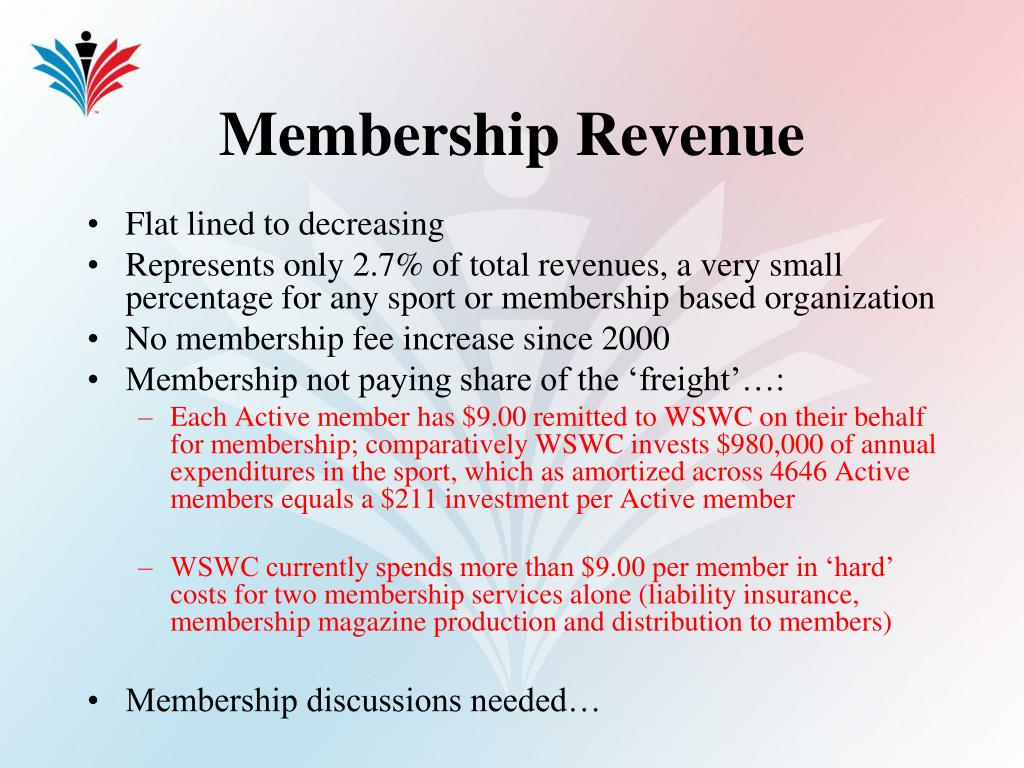 Membership Revenue
