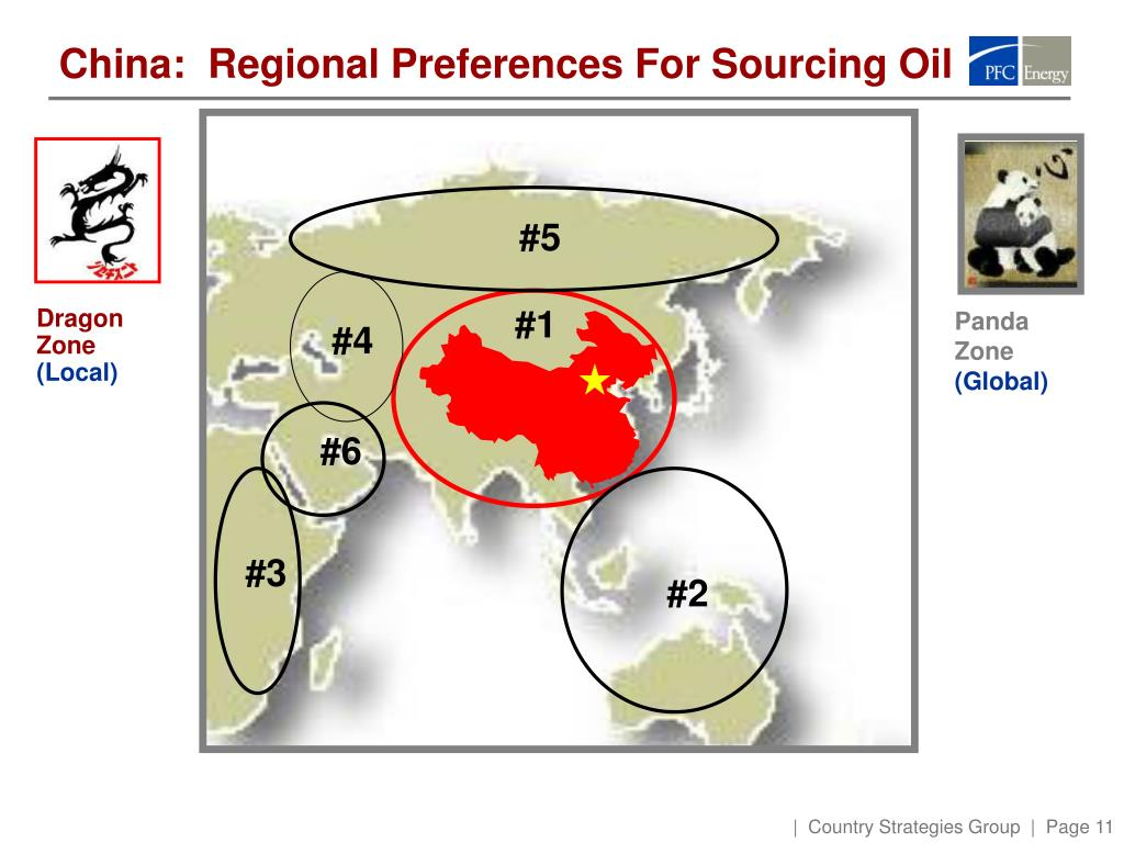 China:  Regional Preferences For Sourcing Oil