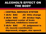 alcohol s effect on the body5