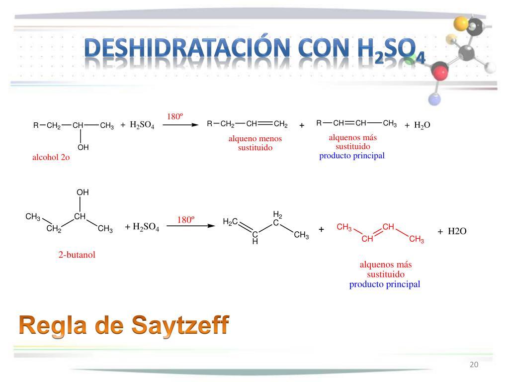 Deshidratación con H