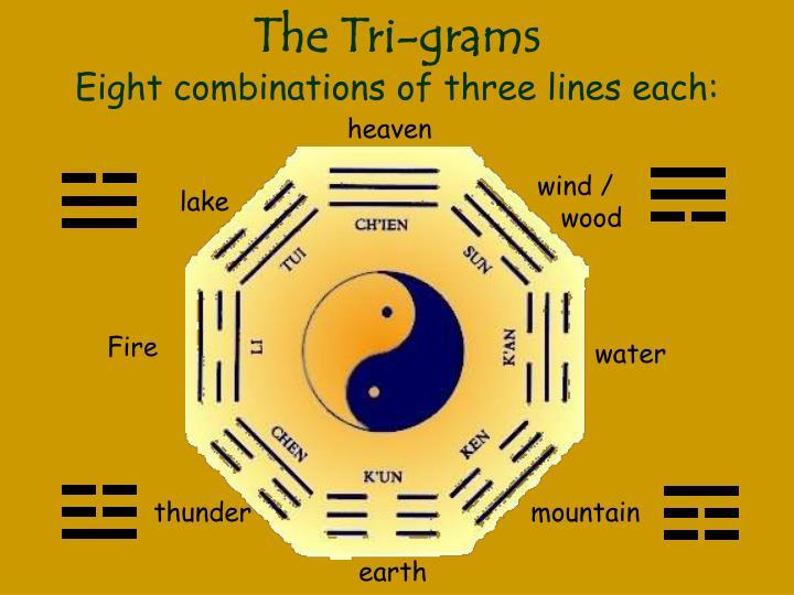 The Tri-grams