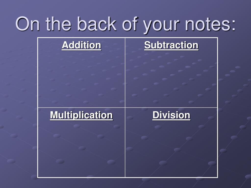 On the back of your notes: