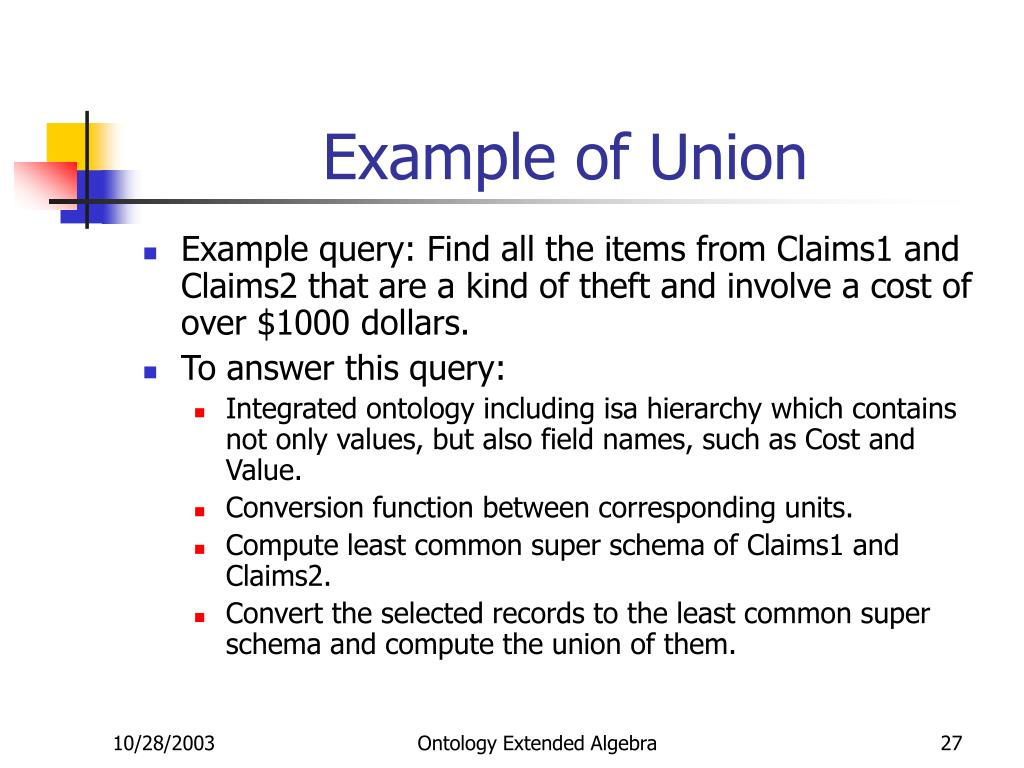 Example of Union