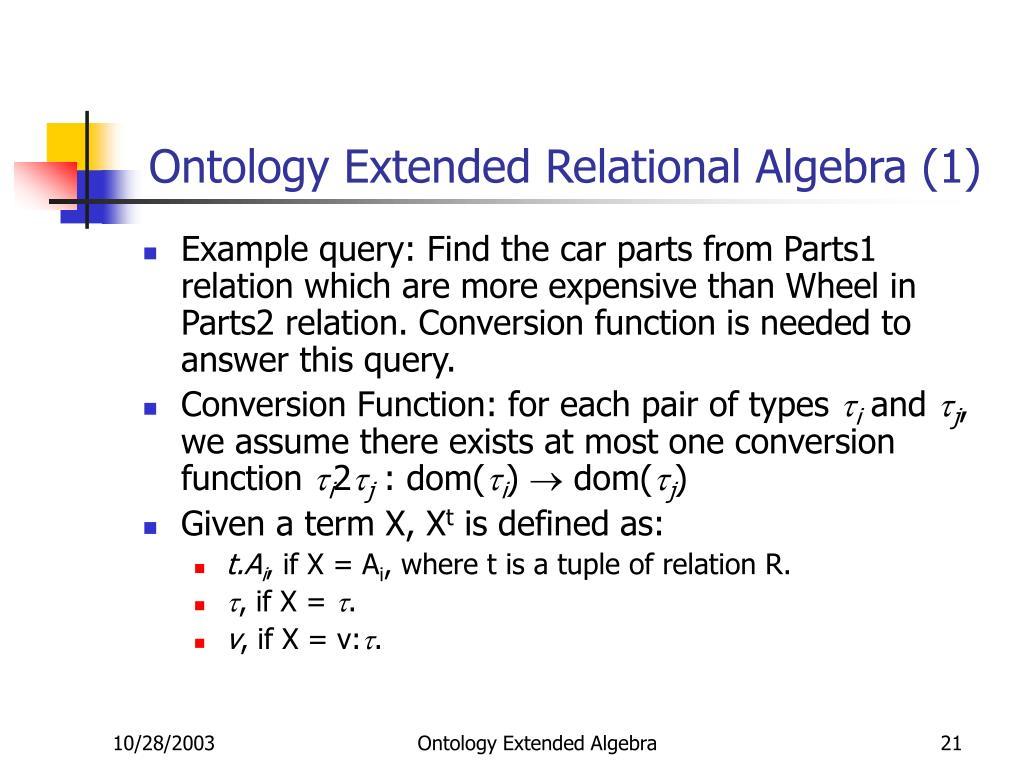 Ontology Extended Relational Algebra (1)