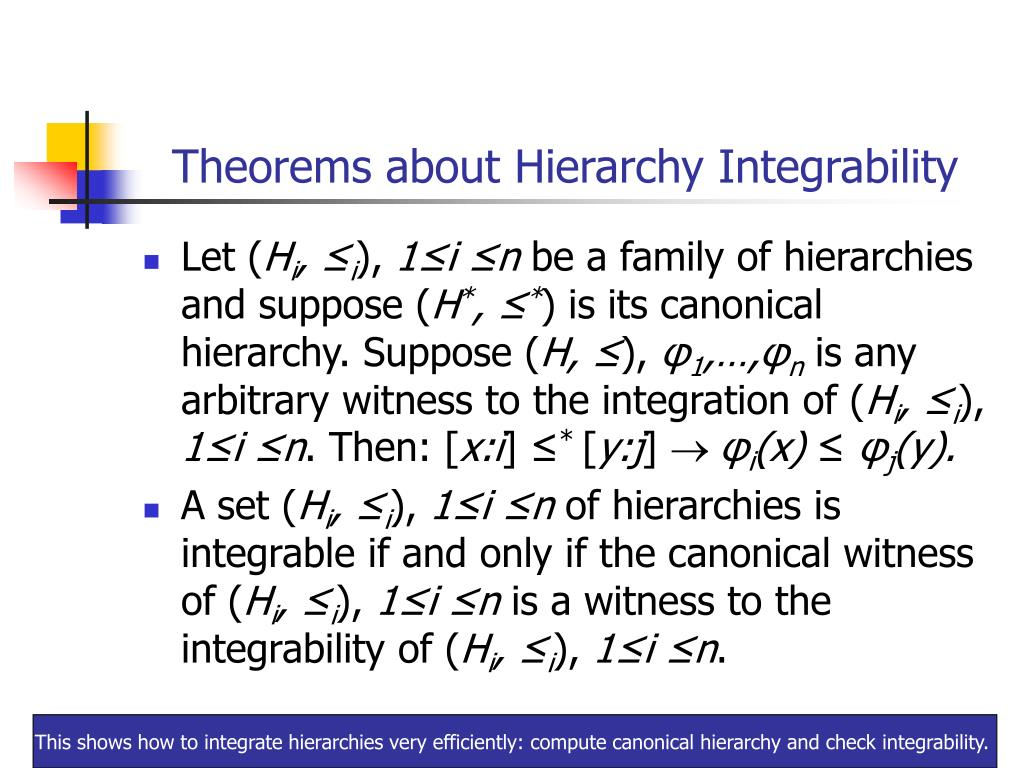 Theorems about Hierarchy Integrability