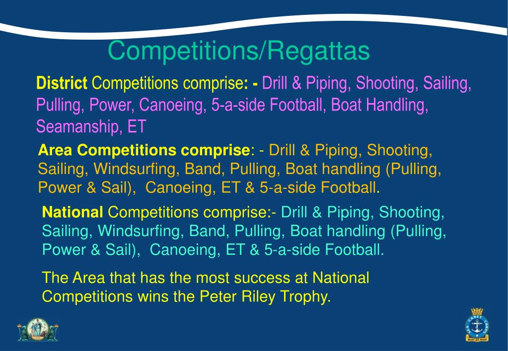 Competitions/Regattas