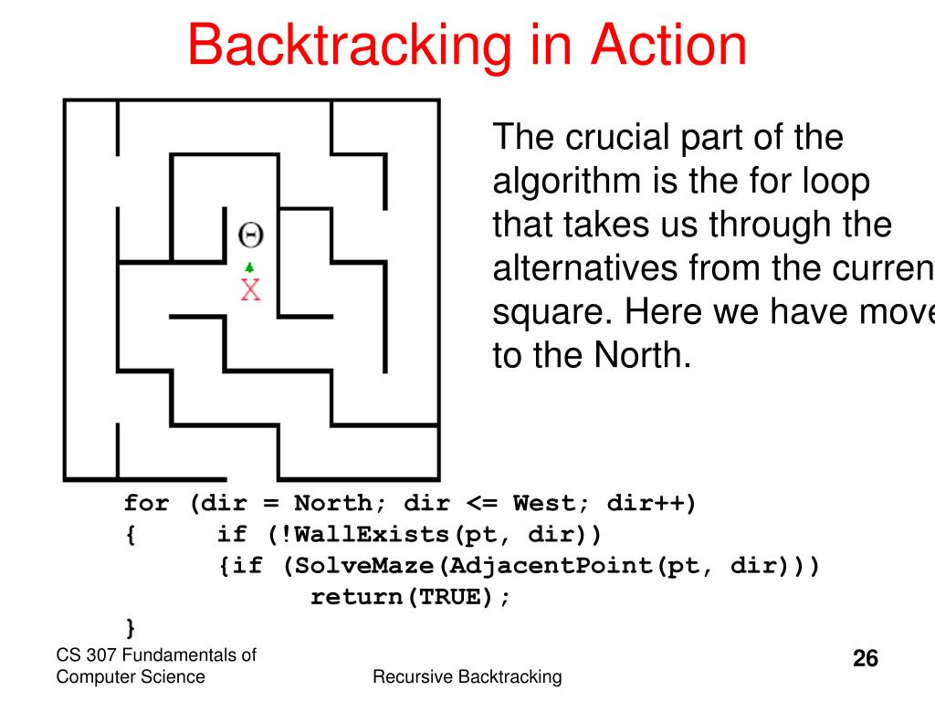 Backtracking in Action
