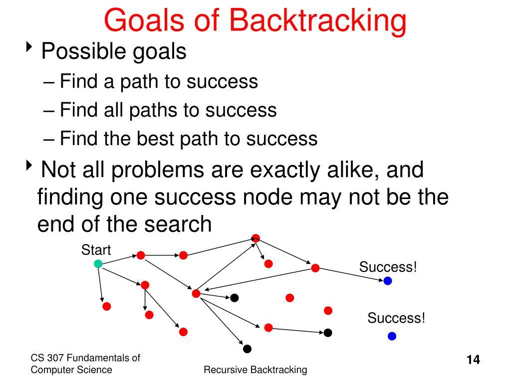 Goals of Backtracking