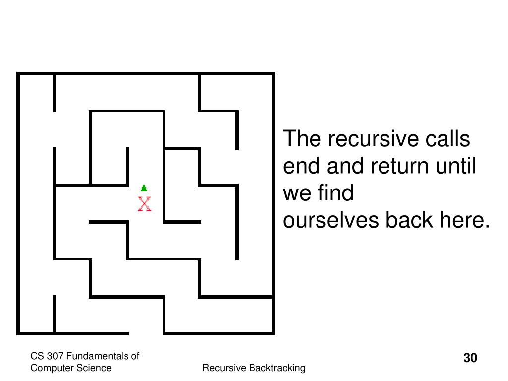 The recursive calls