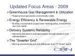 updated focus areas 2009