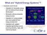 what are hybrid energy systems