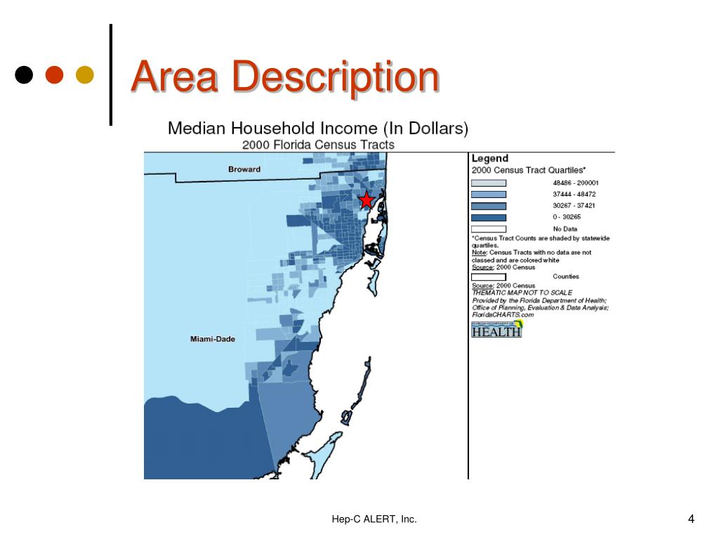 Area Description