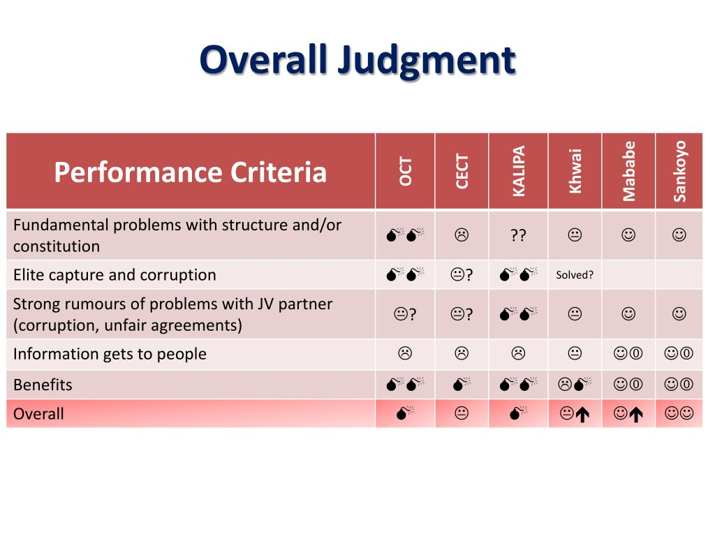 Overall Judgment