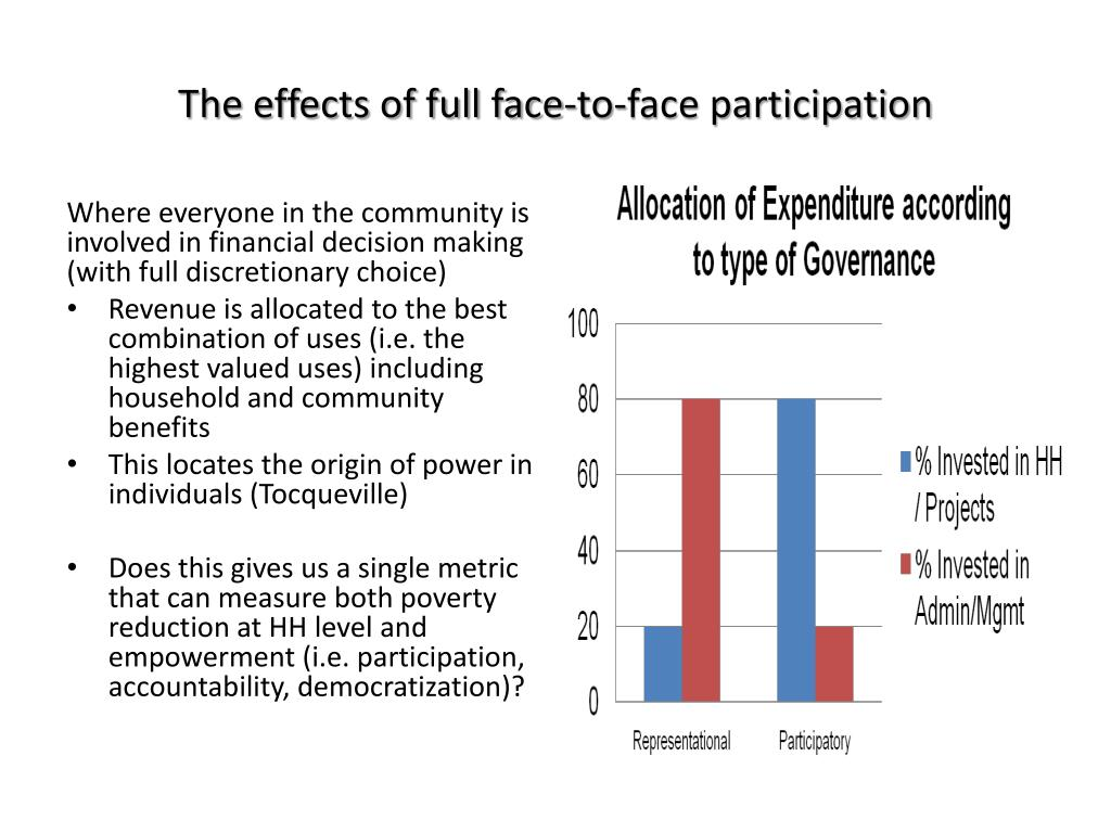 The effects of full face-to-face participation