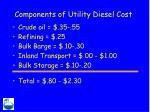 components of utility diesel cost