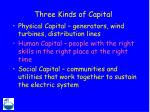 three kinds of capital