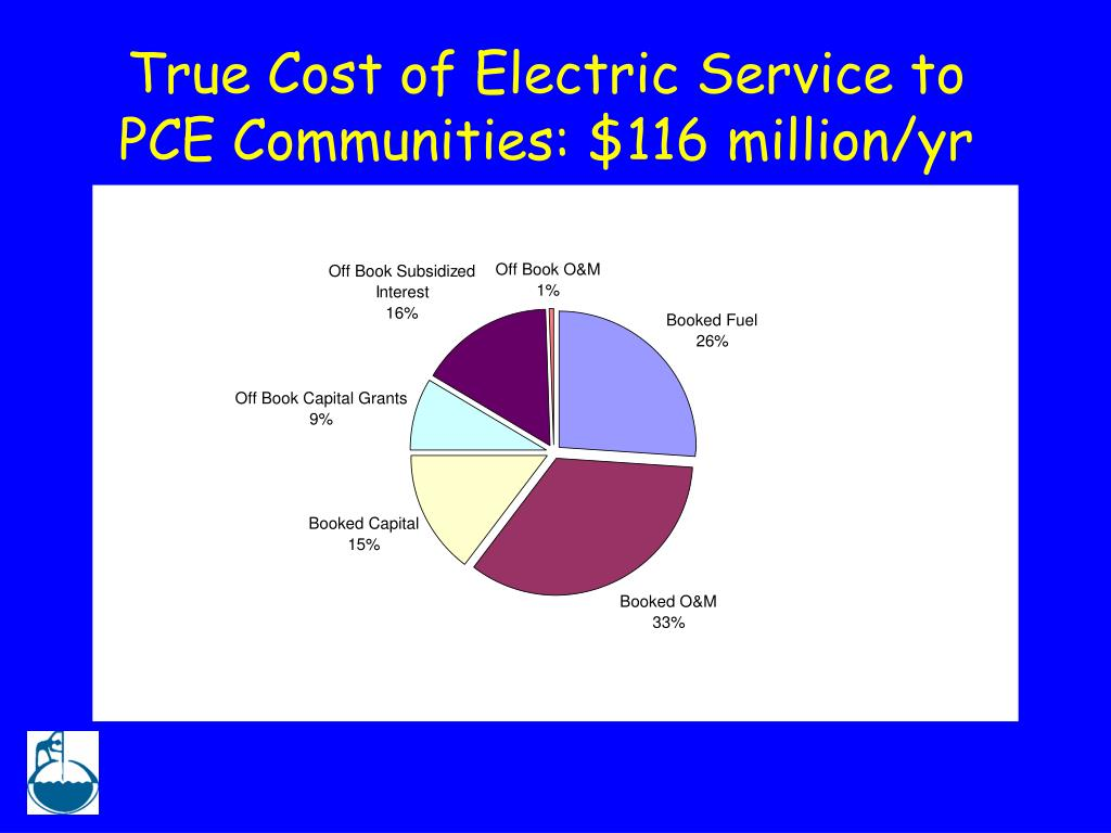 True Cost of Electric Service to PCE Communities: $116 million/yr