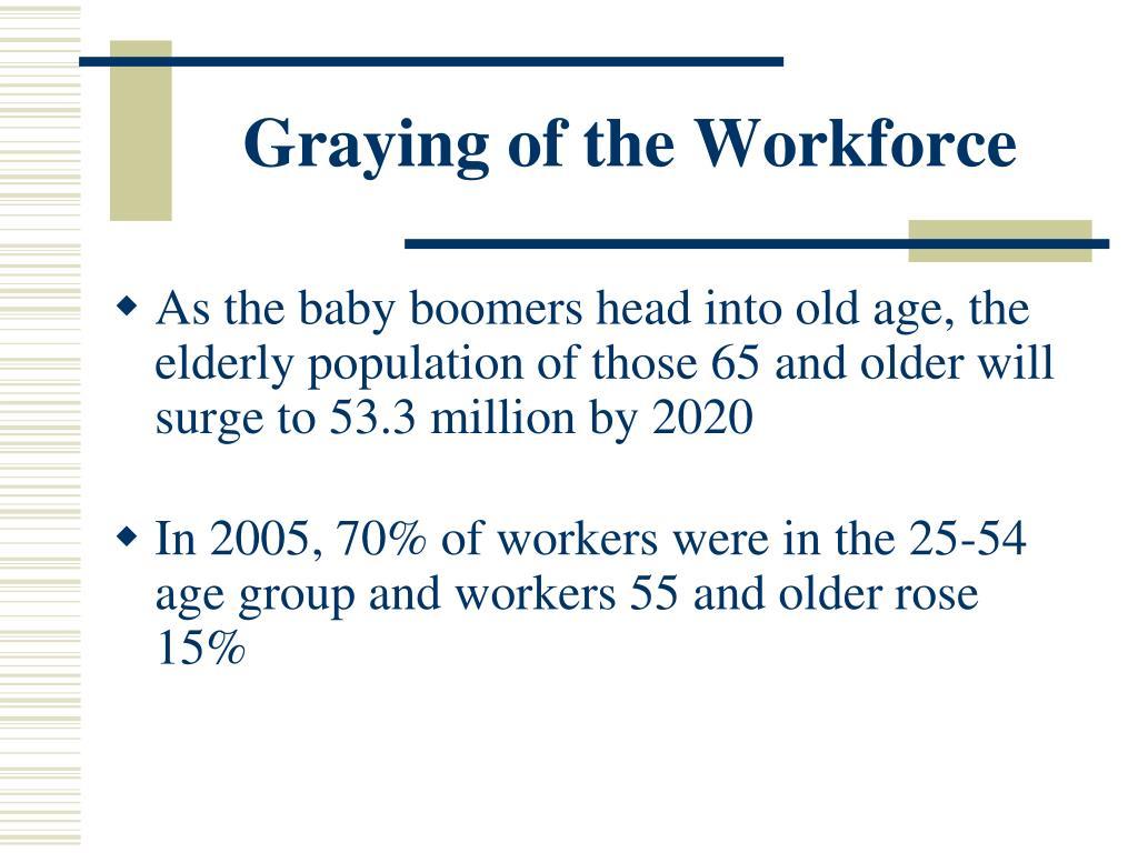 Graying of the Workforce