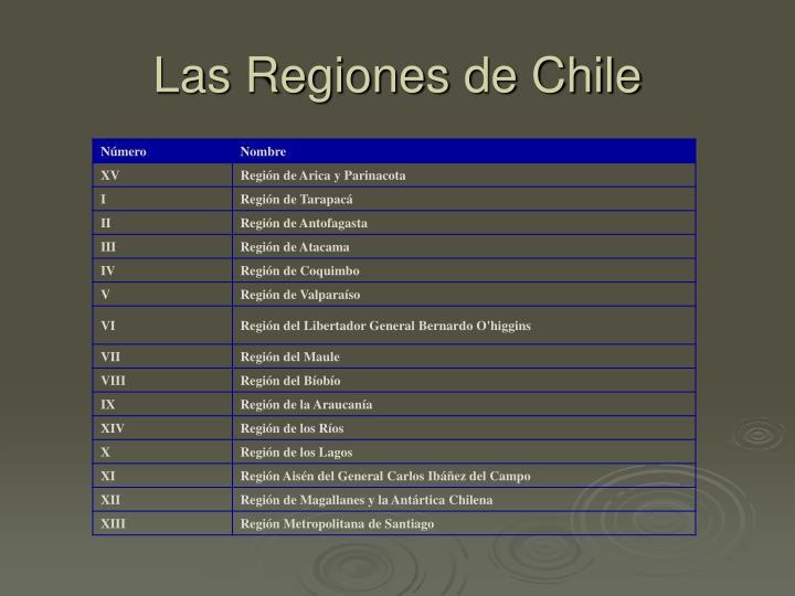Las Regiones de Chile
