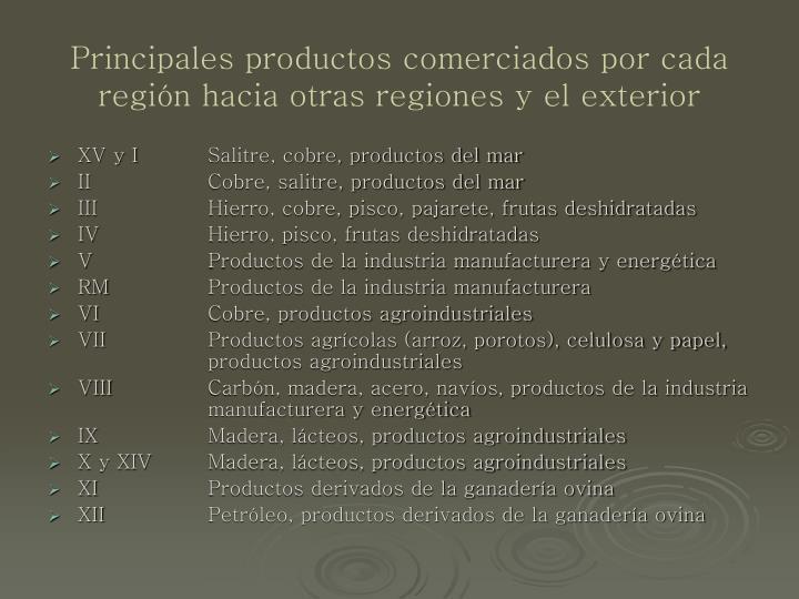 Principales productos comerciados por cada región hacia otras regiones y el exterior