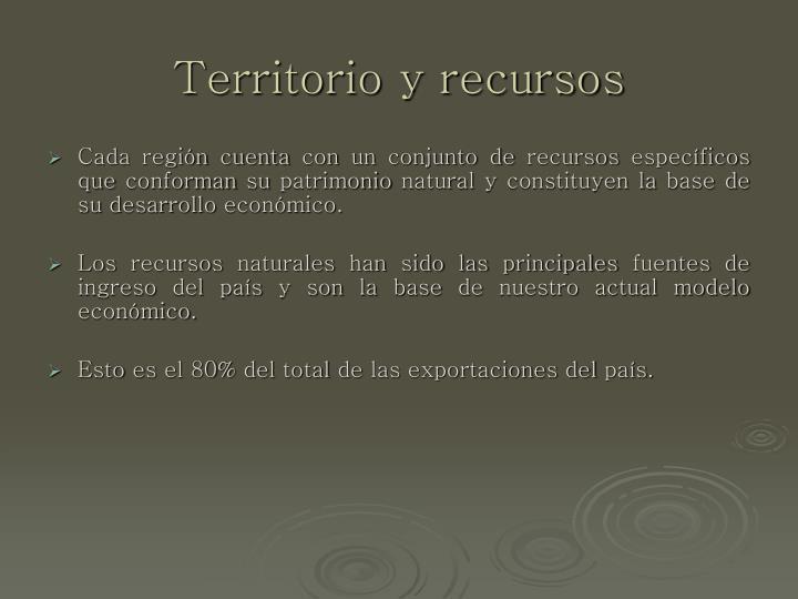 Territorio y recursos